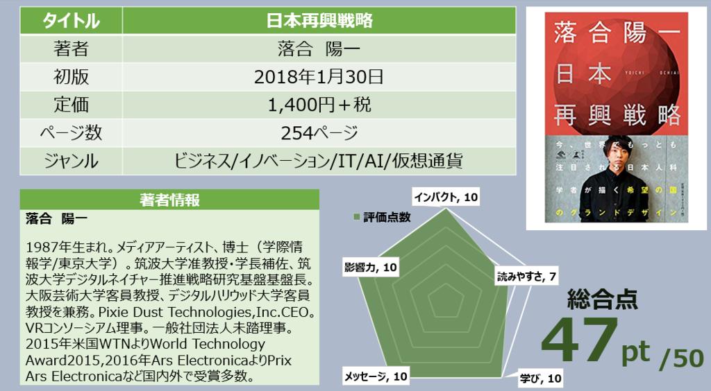 f:id:takanoyuichi:20190210130057p:plain
