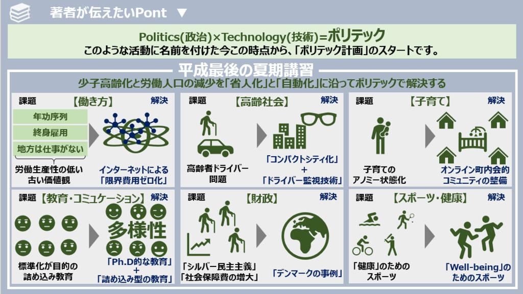 f:id:takanoyuichi:20190210132603p:plain