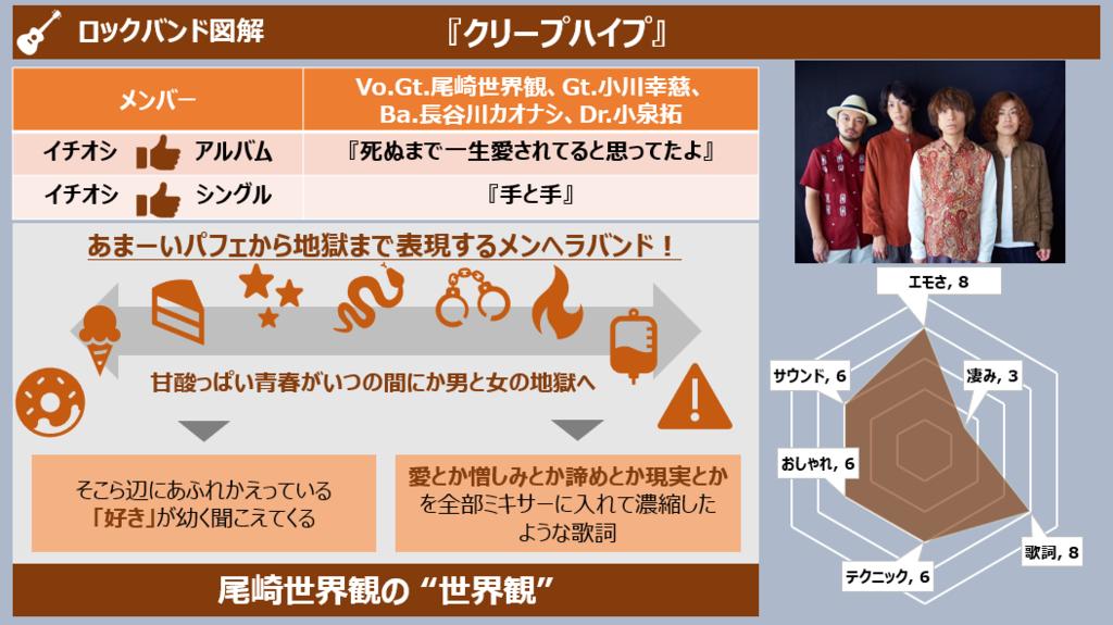 f:id:takanoyuichi:20190210134115p:plain