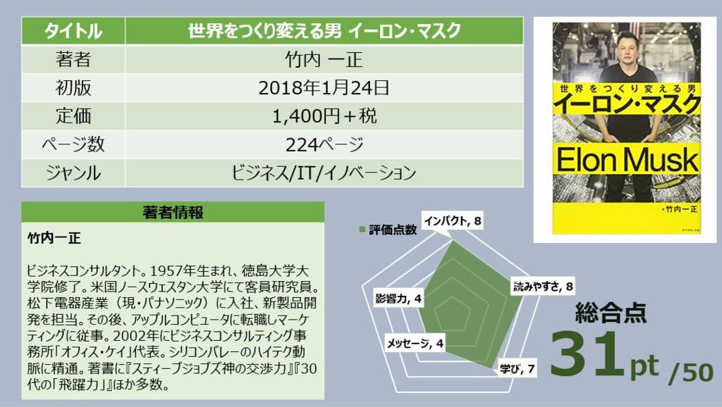f:id:takanoyuichi:20190211105846p:plain