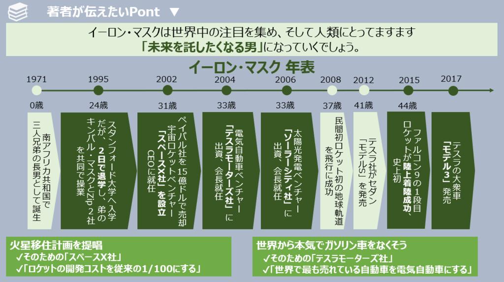 f:id:takanoyuichi:20190211105903p:plain