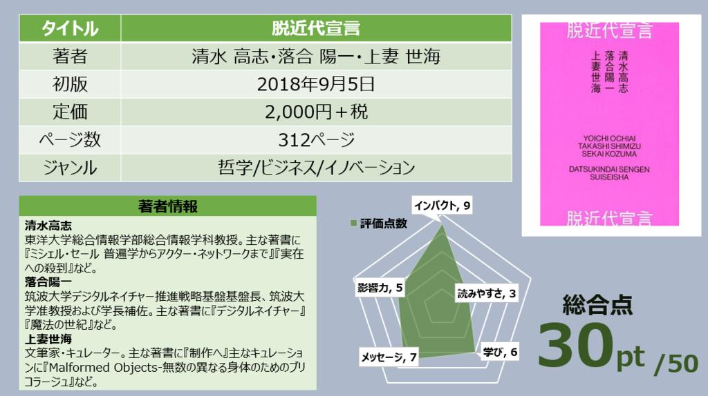 f:id:takanoyuichi:20190211135544p:plain