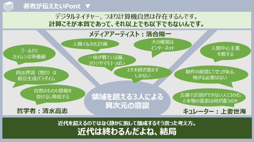 f:id:takanoyuichi:20190211135556p:plain