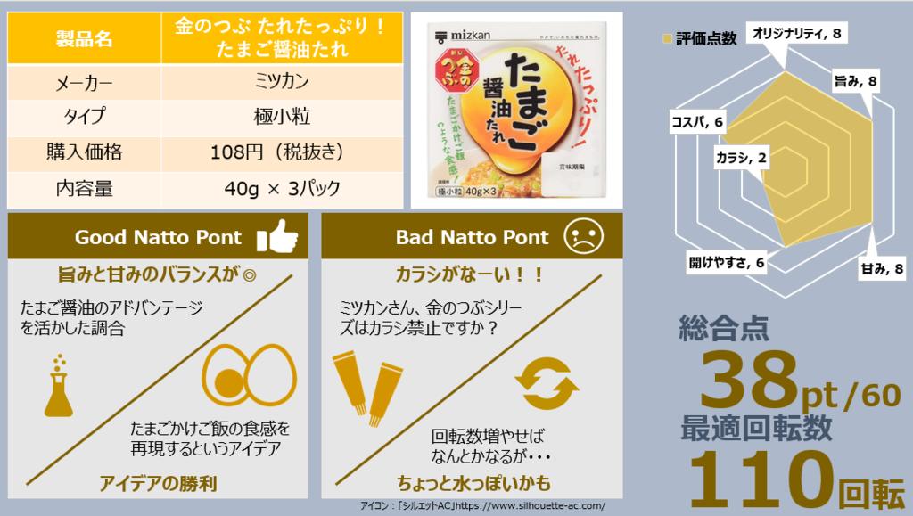 f:id:takanoyuichi:20190211212907p:plain