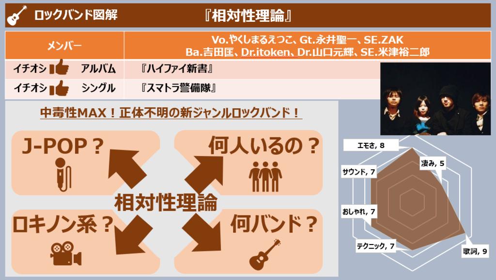 f:id:takanoyuichi:20190217002856p:plain