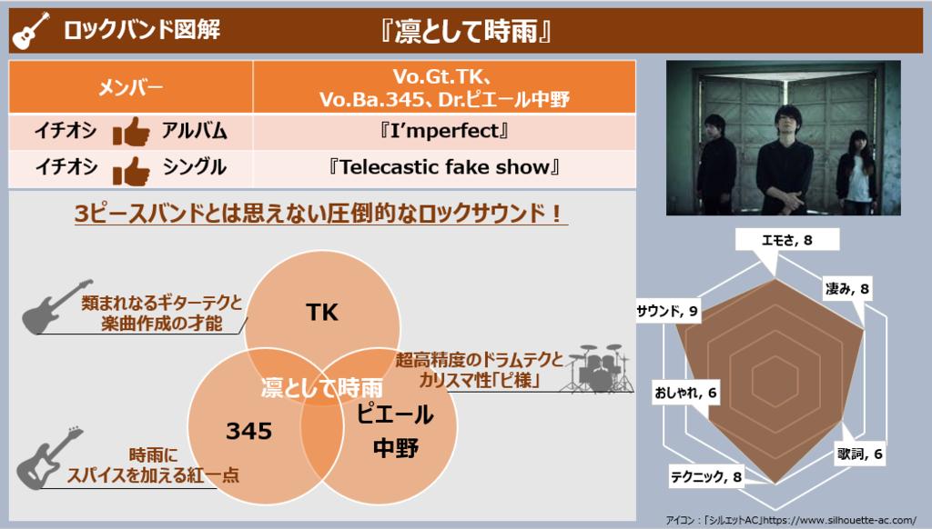 f:id:takanoyuichi:20190217004603p:plain