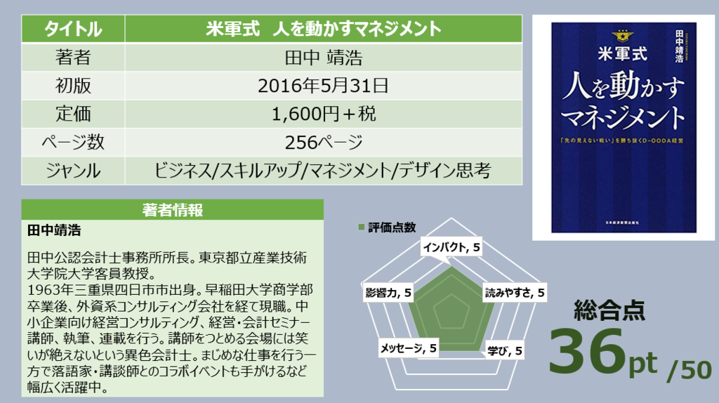 f:id:takanoyuichi:20190217193035p:plain