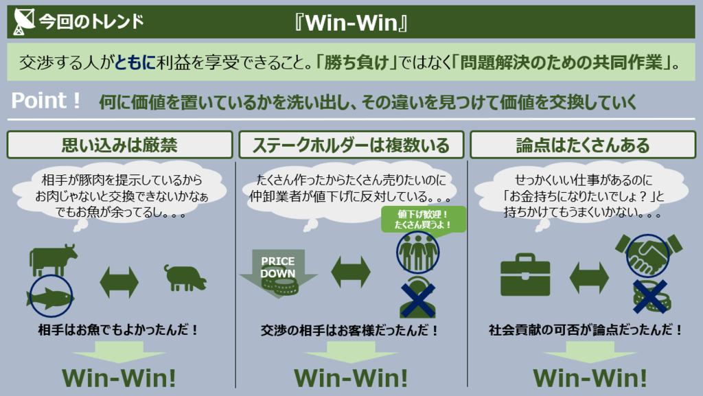 f:id:takanoyuichi:20190223133542p:plain