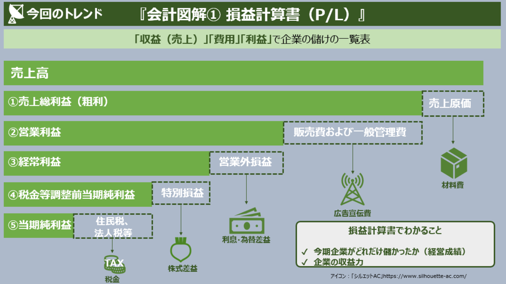 f:id:takanoyuichi:20190223135129p:plain