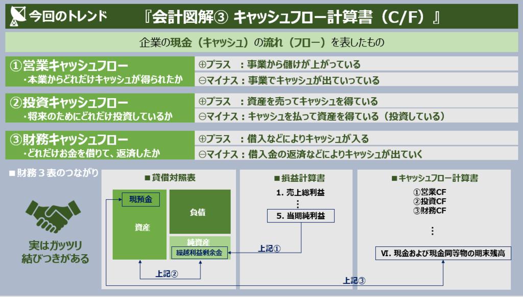 f:id:takanoyuichi:20190223140725p:plain