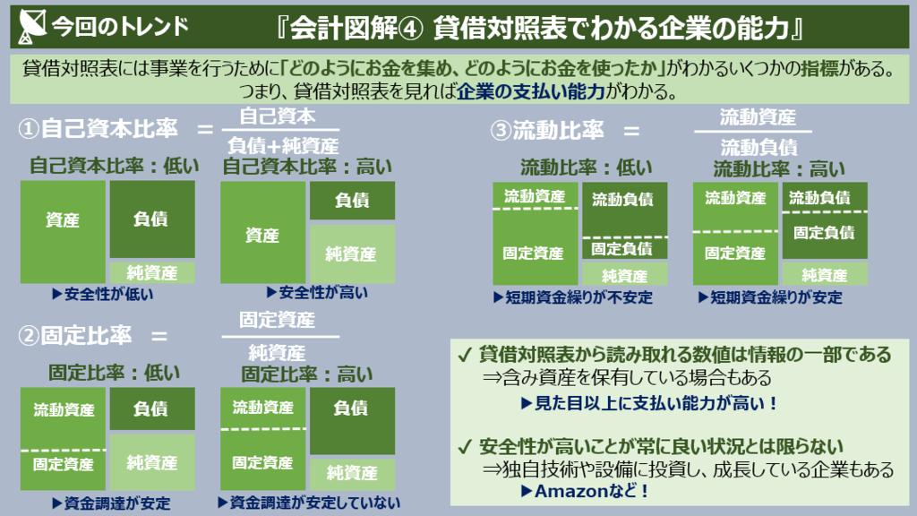 f:id:takanoyuichi:20190223141352p:plain