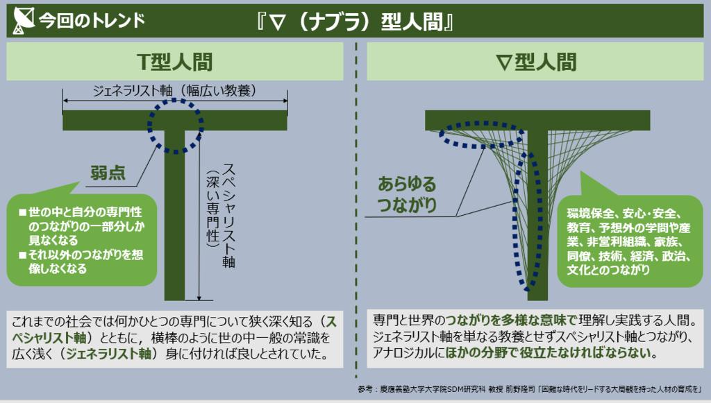 f:id:takanoyuichi:20190224150906p:plain