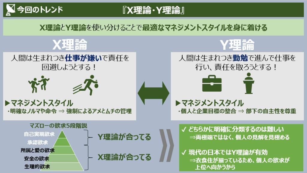 f:id:takanoyuichi:20190224153759p:plain