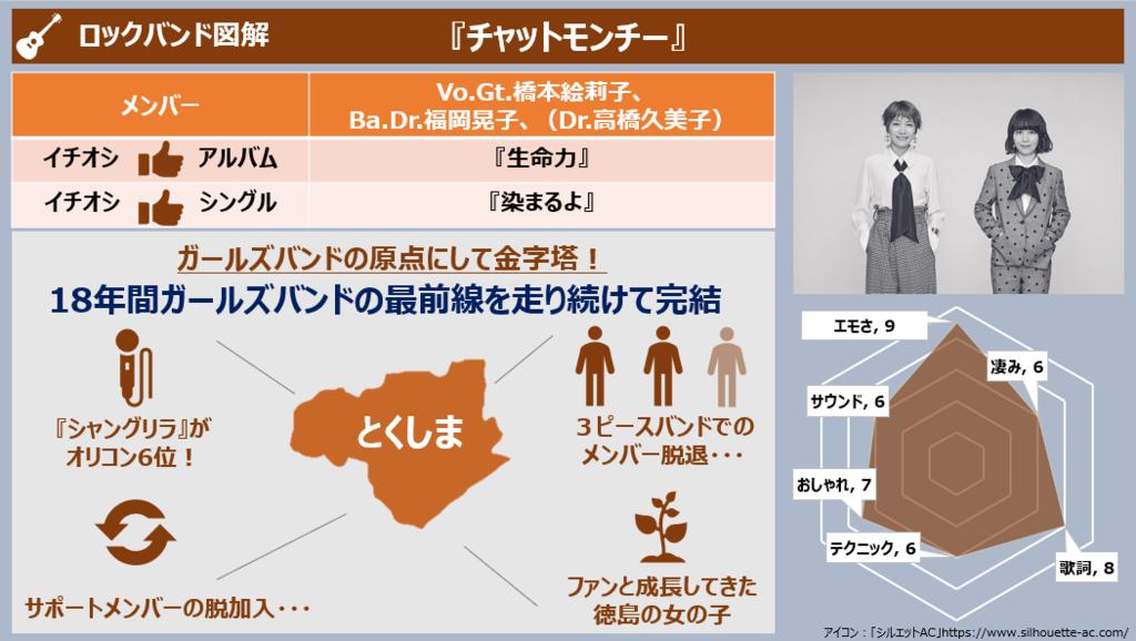 f:id:takanoyuichi:20190224225827p:plain