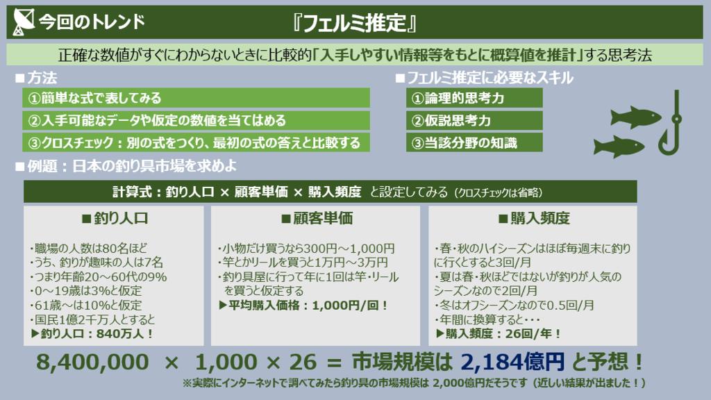 f:id:takanoyuichi:20190302220021p:plain