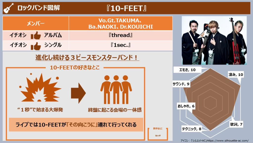 f:id:takanoyuichi:20190302223822p:plain