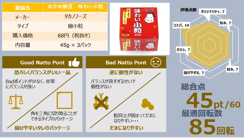 f:id:takanoyuichi:20190303182418p:plain