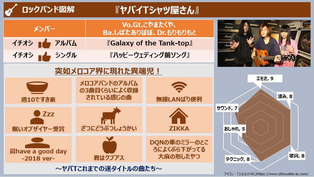 f:id:takanoyuichi:20190306212434p:plain