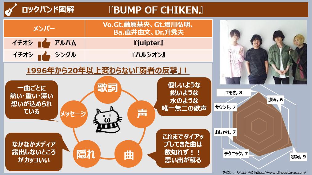 f:id:takanoyuichi:20190306214102p:plain