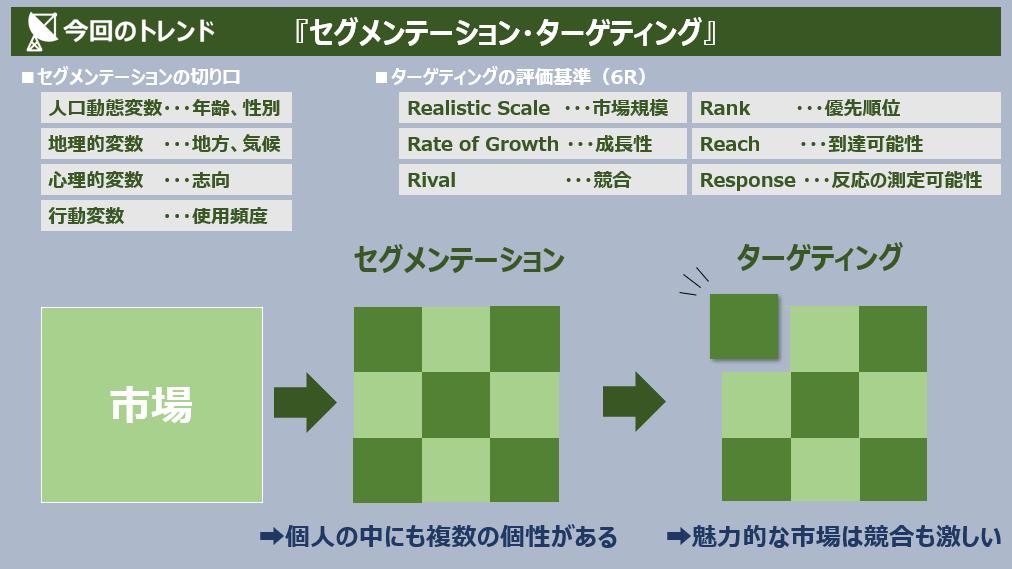 f:id:takanoyuichi:20190307204219p:plain