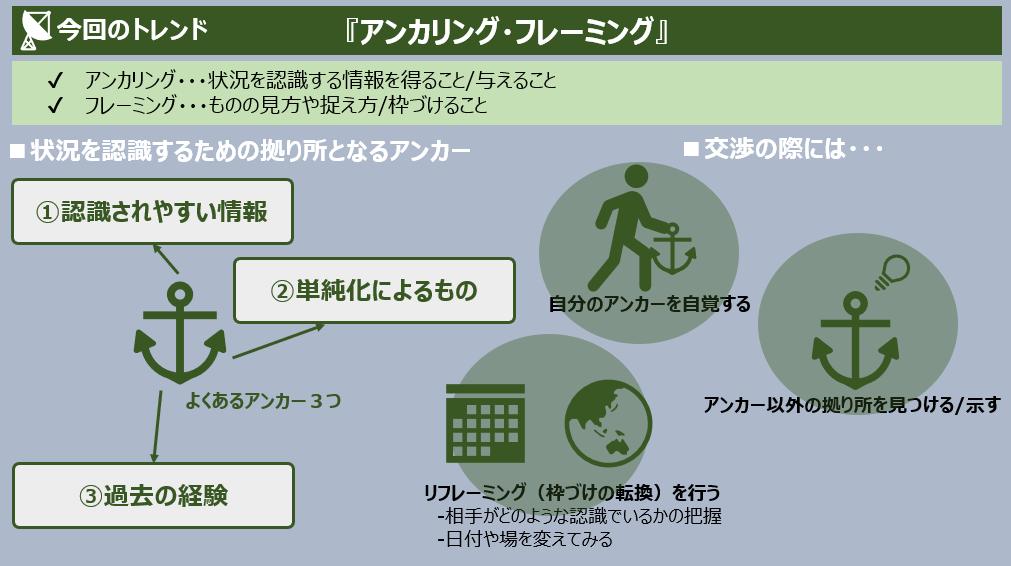 f:id:takanoyuichi:20190307205052p:plain