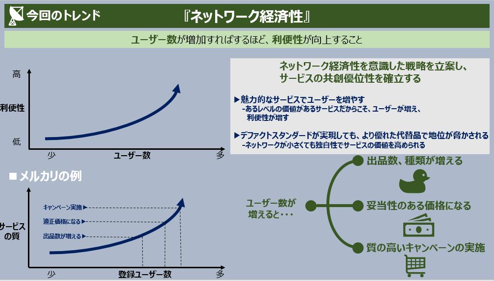 f:id:takanoyuichi:20190307210049p:plain
