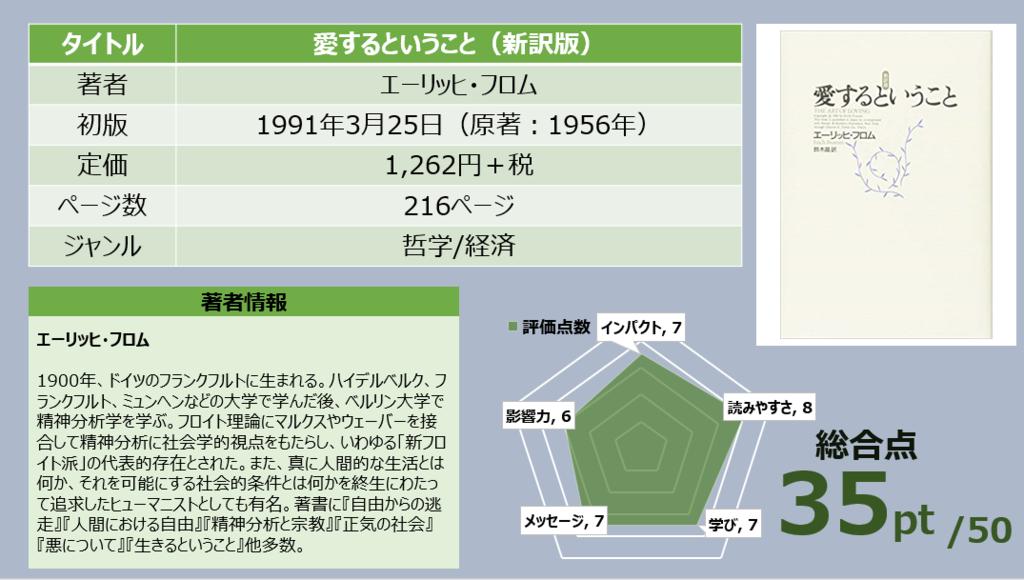f:id:takanoyuichi:20190309104931p:plain