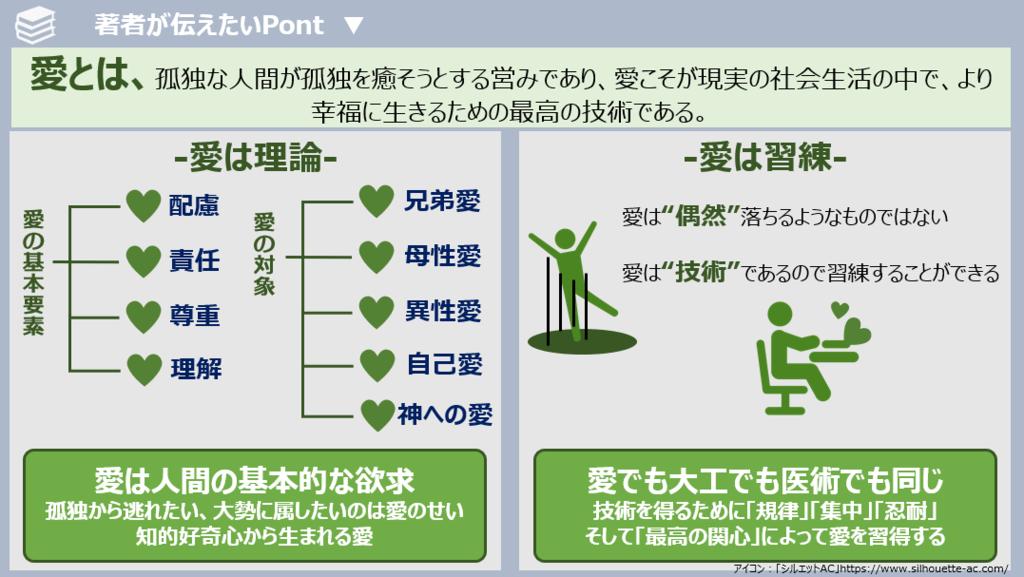 f:id:takanoyuichi:20190309104943p:plain