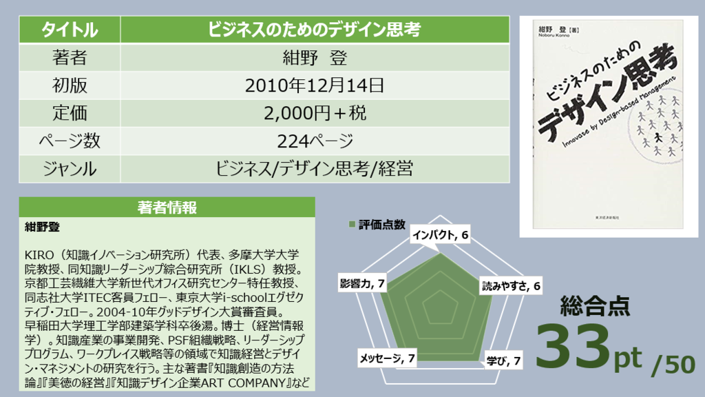 f:id:takanoyuichi:20190309134113p:plain