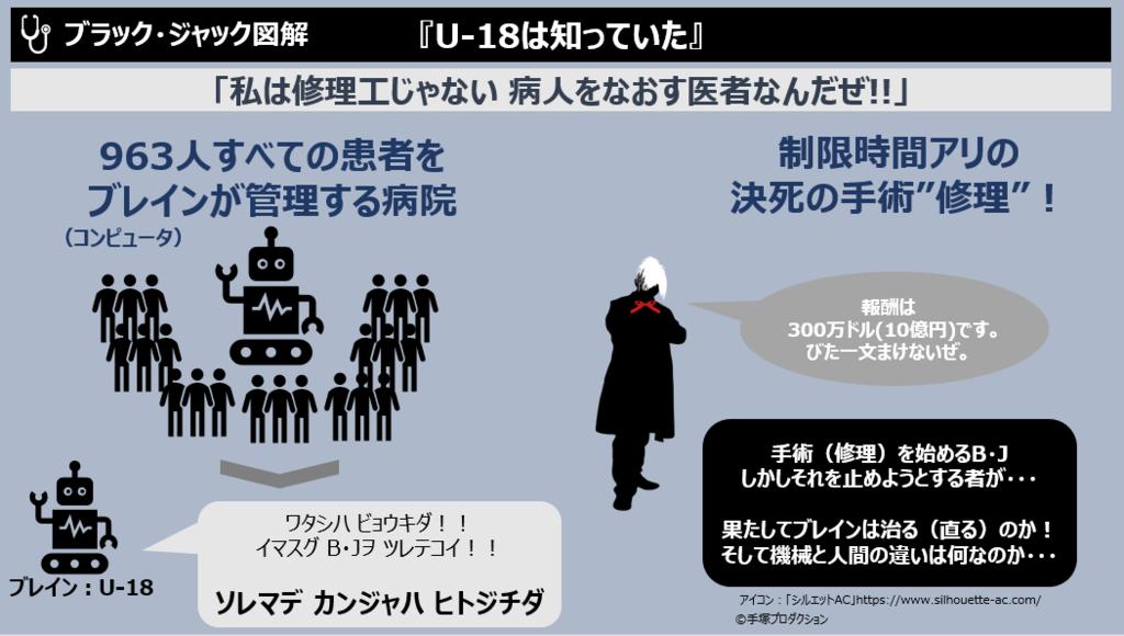 f:id:takanoyuichi:20190309233507p:plain