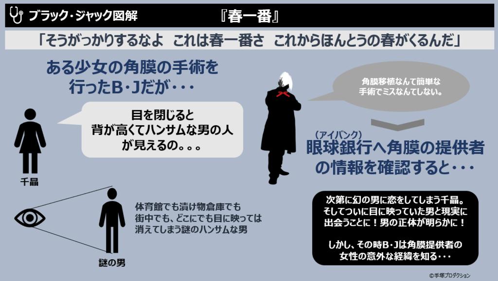 f:id:takanoyuichi:20190311220747p:plain