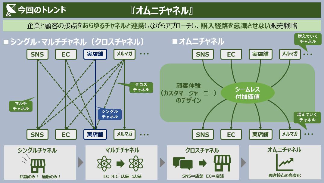 f:id:takanoyuichi:20190314224154p:plain