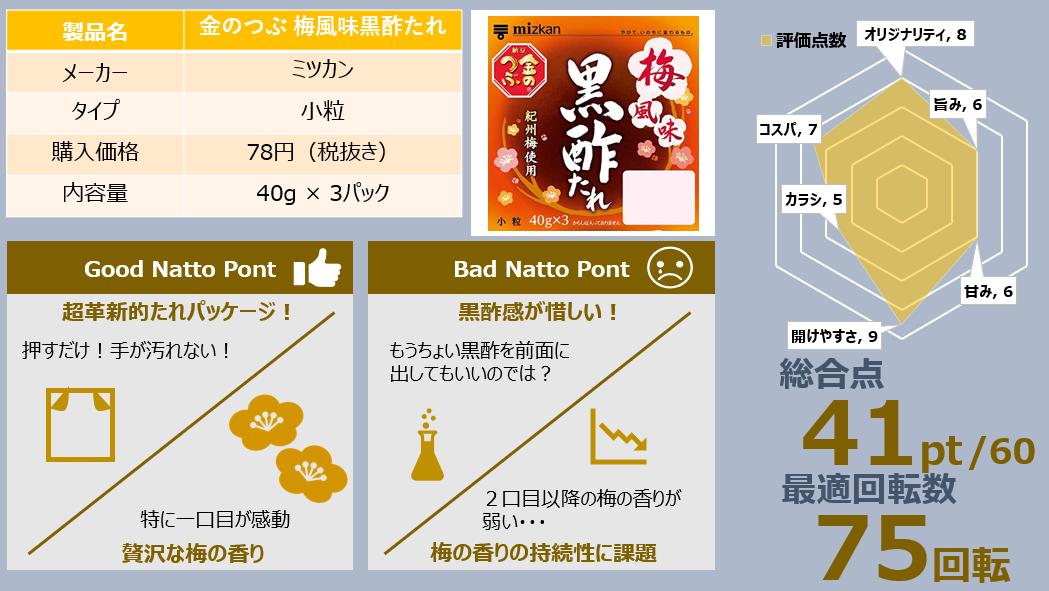 f:id:takanoyuichi:20190315222734p:plain