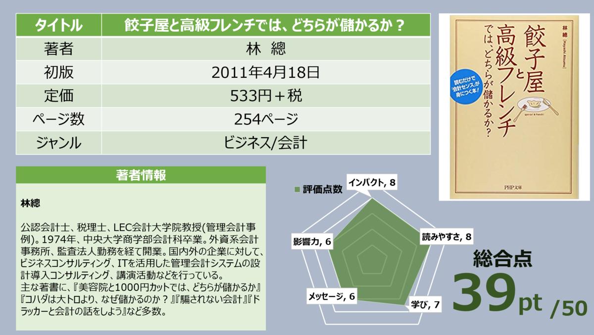 f:id:takanoyuichi:20190317141732p:plain