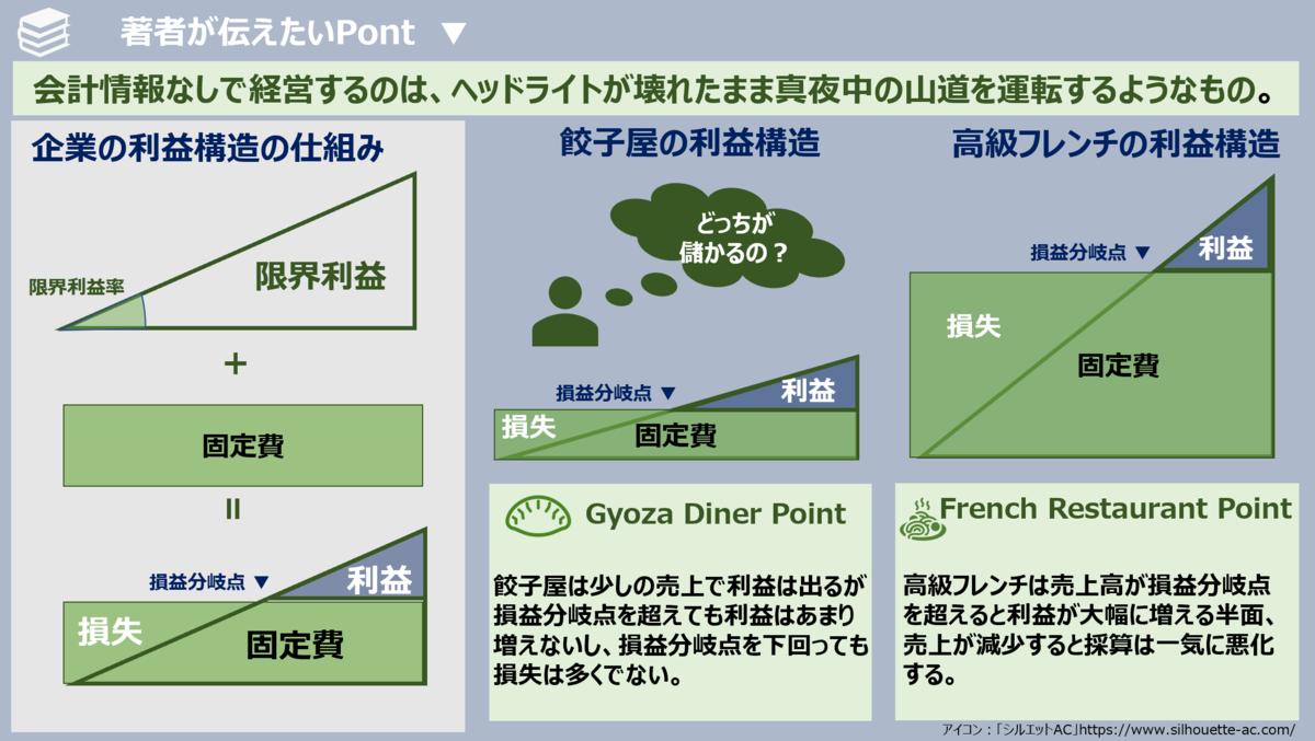f:id:takanoyuichi:20190317141753p:plain
