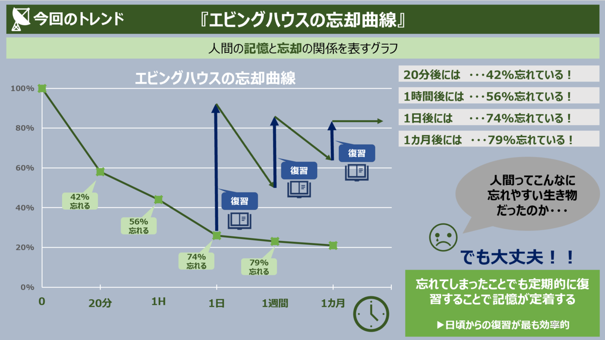 f:id:takanoyuichi:20190320222137p:plain