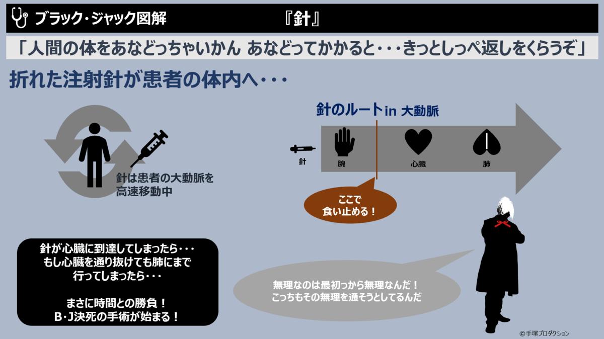 f:id:takanoyuichi:20190324134446p:plain