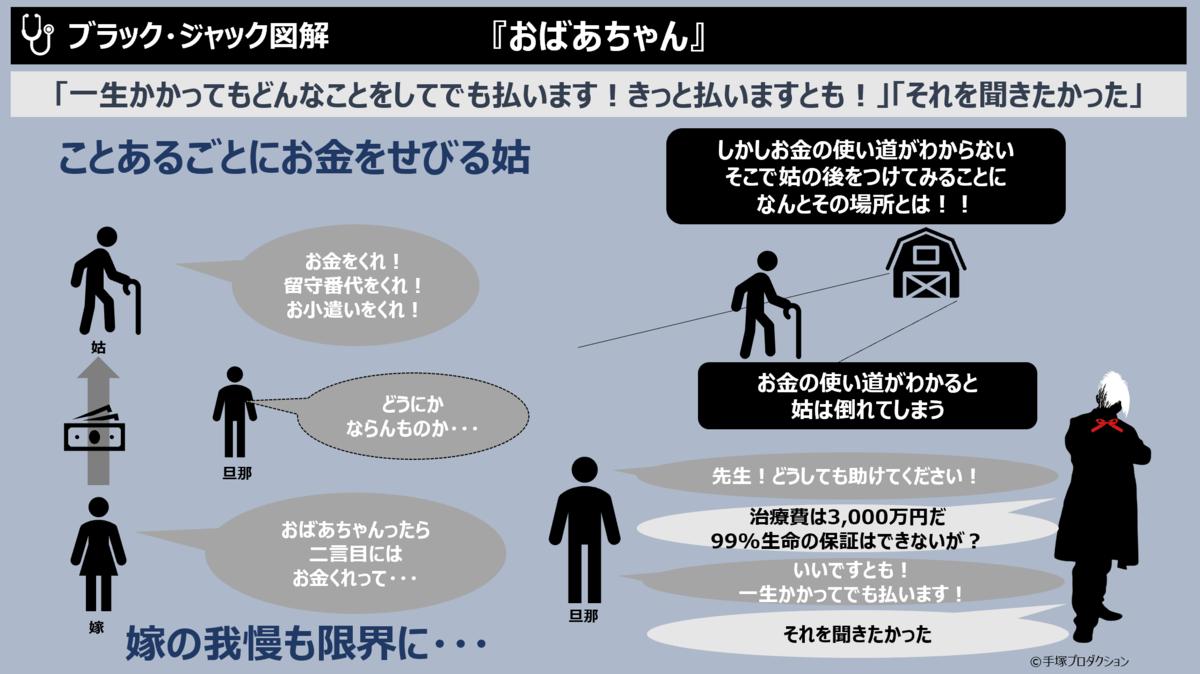 f:id:takanoyuichi:20190324215246p:plain