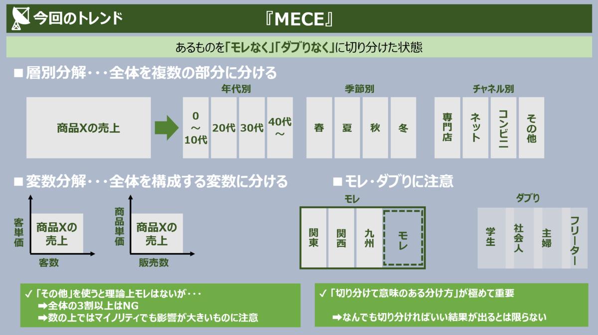 f:id:takanoyuichi:20190326172141p:plain