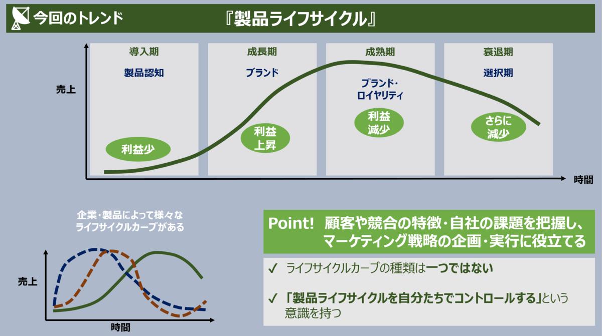 f:id:takanoyuichi:20190326173338p:plain
