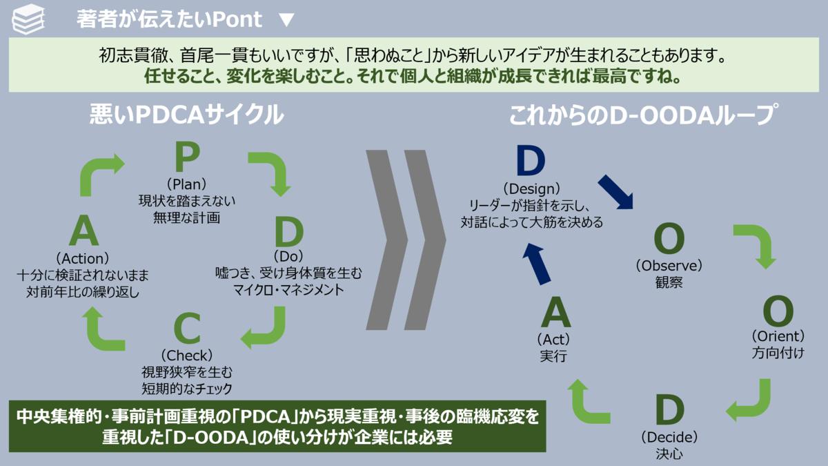 f:id:takanoyuichi:20190327220123p:plain