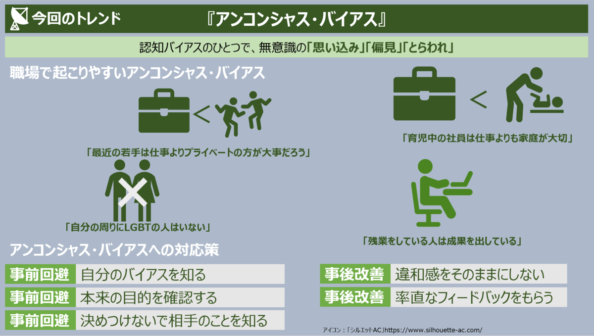 f:id:takanoyuichi:20190330094517p:plain