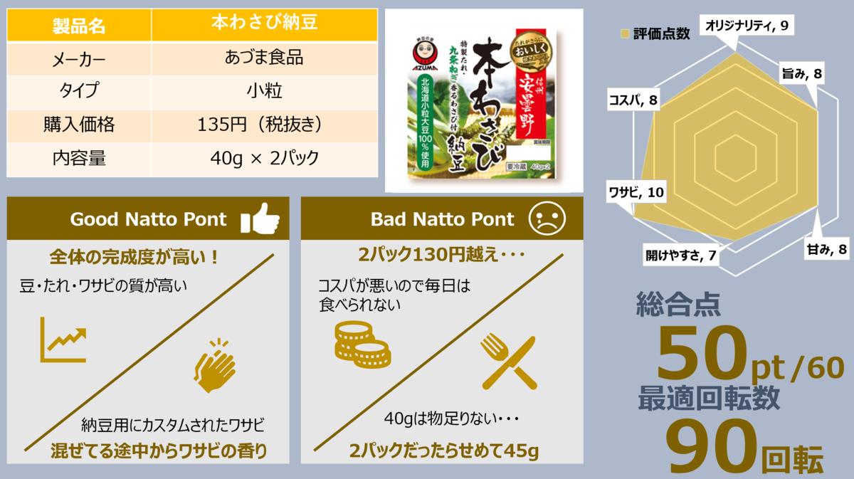 f:id:takanoyuichi:20190331205913p:plain