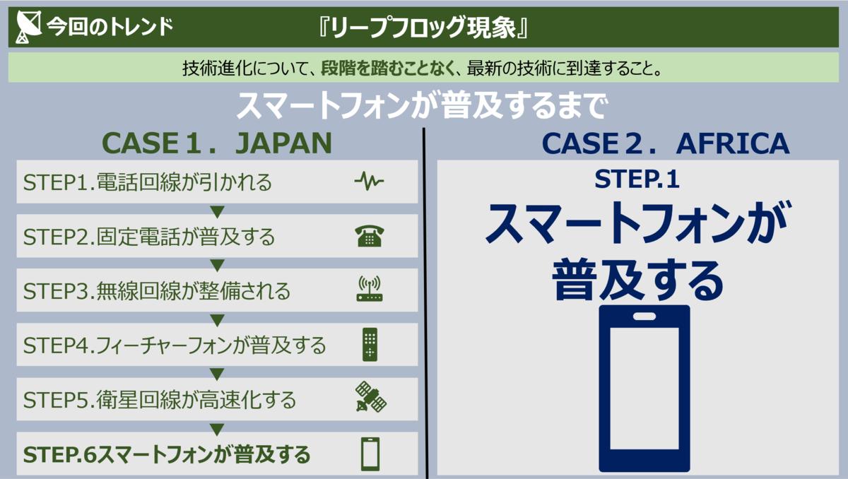 f:id:takanoyuichi:20190403222440p:plain