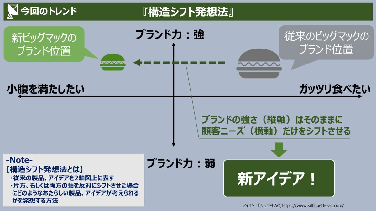 f:id:takanoyuichi:20190411232337p:plain