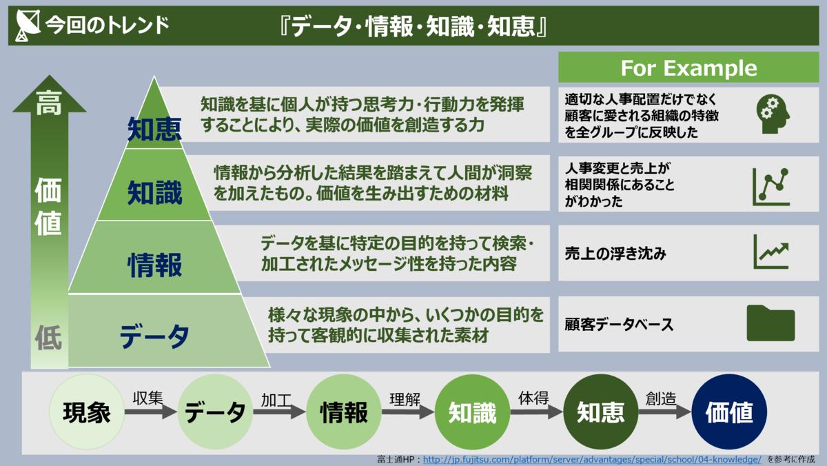 f:id:takanoyuichi:20190412234045p:plain