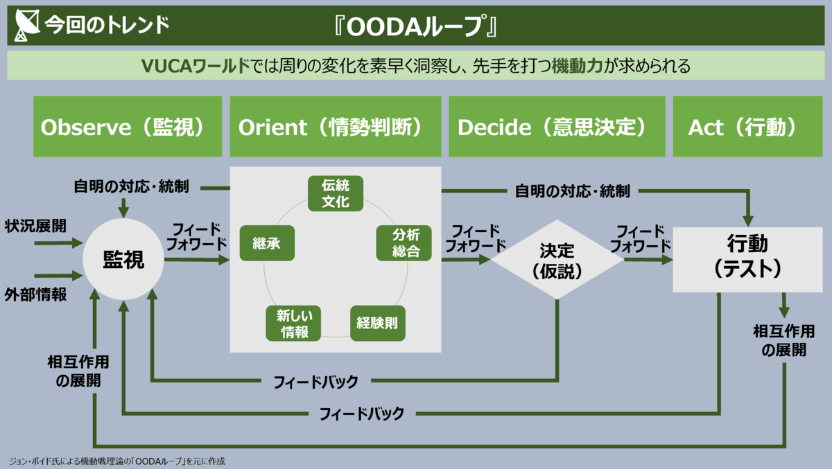 f:id:takanoyuichi:20190412235258p:plain