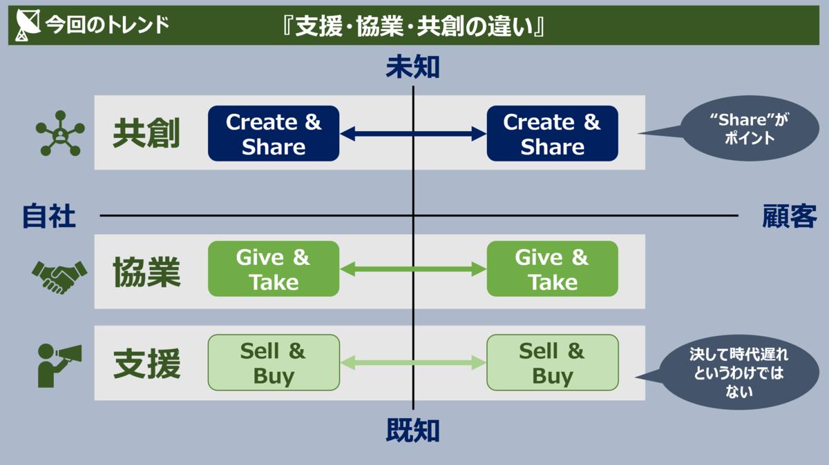 f:id:takanoyuichi:20190413000802p:plain