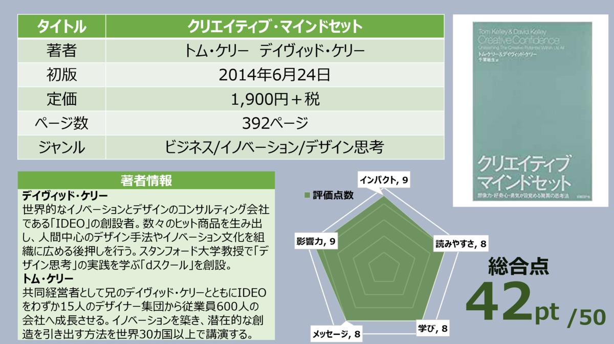 f:id:takanoyuichi:20190413001636p:plain