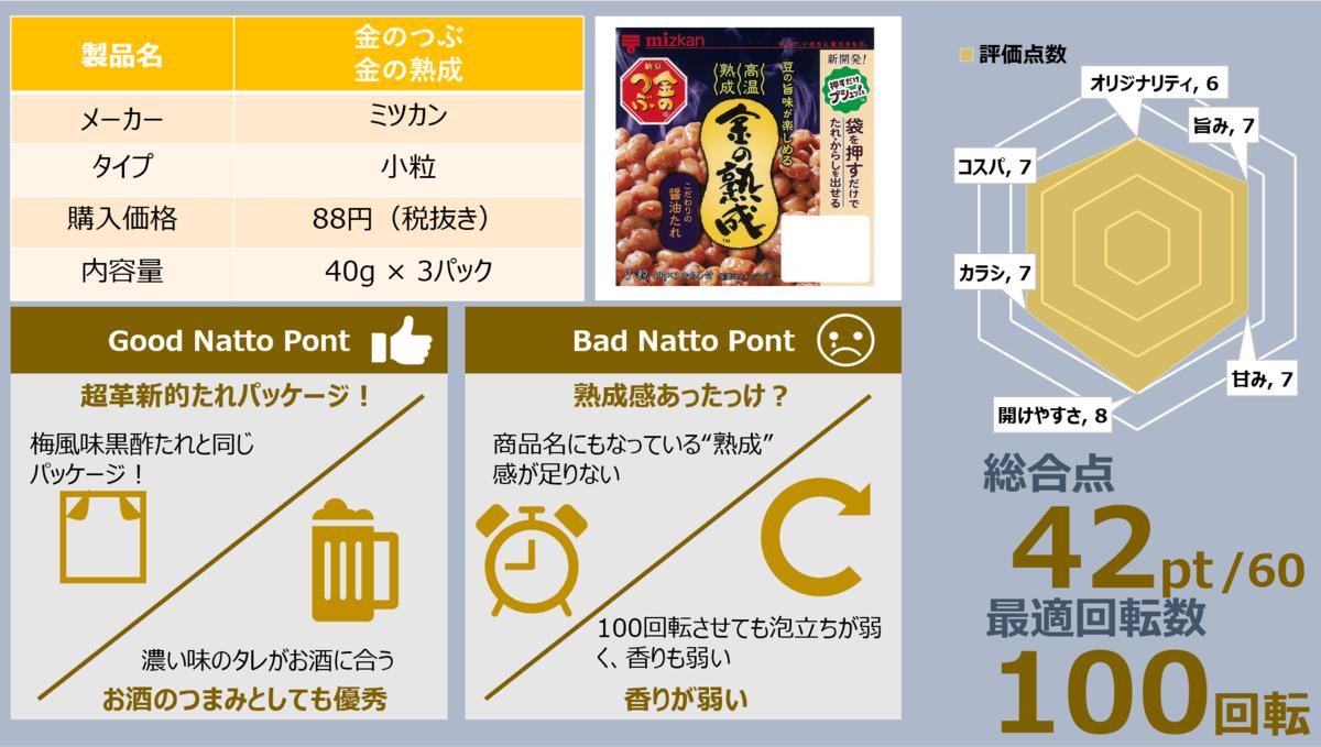 f:id:takanoyuichi:20190417155741p:plain